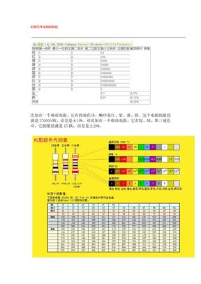 识别色环电阻的阻值