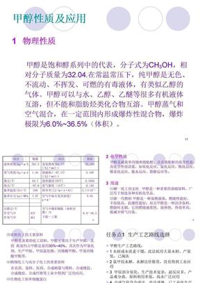 甲醇生产工艺流程图 ppt课件