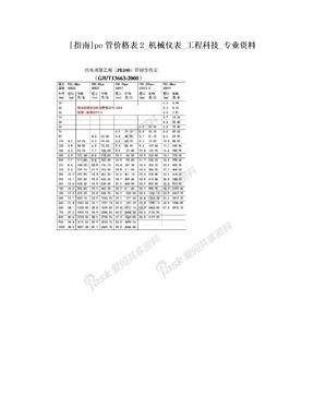 [指南]pe管价格表2_机械仪表_工程科技_专业资料