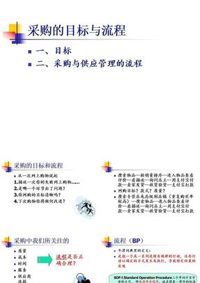 采购的目标及采购流程(ppt 49页)