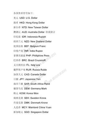 各国货币符号如下