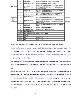 【名师优选】modbus通讯协议