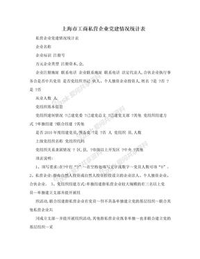 上海市工商私营企业党建情况统计表