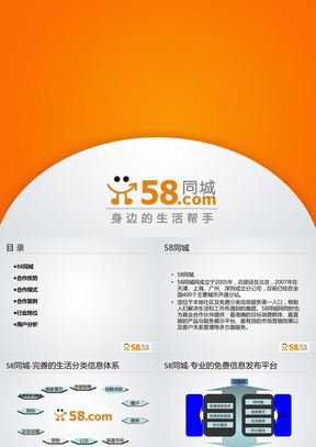 58同城网站商务合作方案ppt课件