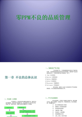 零部件PPM质量管理ppt课件