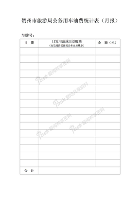 公务用车材料贺州市旅游局公务用车油费统计表