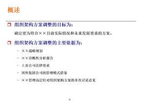 安达信-组织架构调整方案ppt67