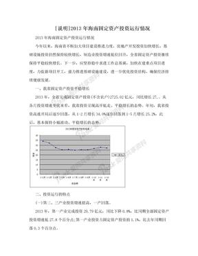 [说明]2013年海南固定资产投资运行情况