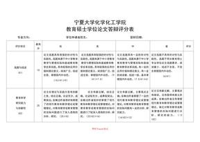 宁夏大学化学化工学院 教育硕士学位论文答辩评分表 Word版