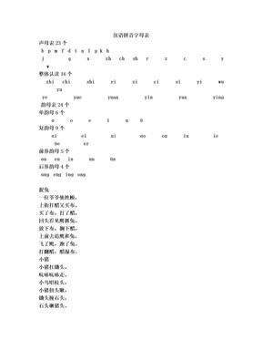 汉语拼音字母表(四线格)声母+单韵母+复韵母+整体认读+绕口令