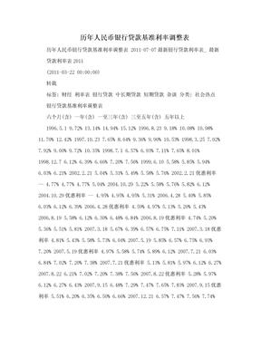 历年人民币银行贷款基准利率调整表
