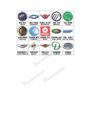 世界名车的车标