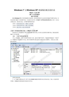 Win7下安装XP、XP下安装Win7、Win7与WinXP独立双系统安装汇总