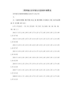 [整理版]历年银行存款利率调整表