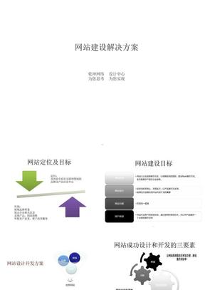 企业网站建设方案ppt课件