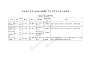 中国人名大学劳动人事学院100500-劳动人事学院