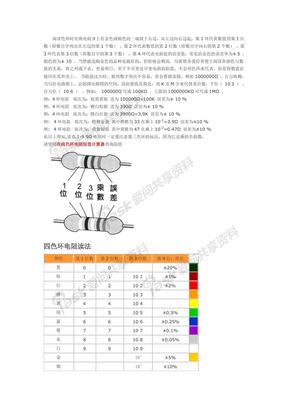 色环电阻识别方法