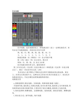色环电阻、电容的识别