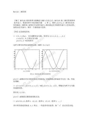MATLAB字体及特殊符号标示方法