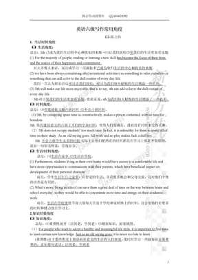 英语六级写作常用角度(极力推荐)