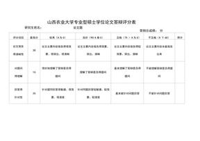 4专业型硕士学位论文答辩评分表
