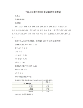 中国人民银行2008年贷款利率调整表