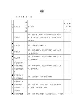 市政道路结算资料目录与装订原则