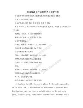党风廉政建设责任制考核表(全套)