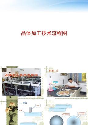晶体加工技术流程图 ppt课件