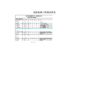 家庭装饰工程预决算表