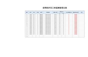 疫情防护员工体温测量登记表EXCEL模板