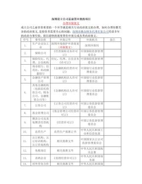 深圳设立公司需前置审批的项目