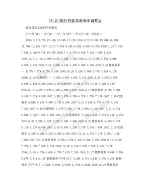[汇总]银行贷款基准利率调整表