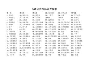 传统杨式108式太极拳拳谱