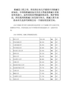 2018年机械工程专业考研院校排名