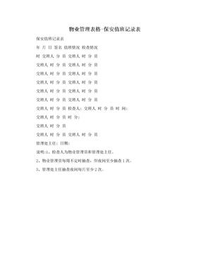 物业管理表格-保安值班记录表