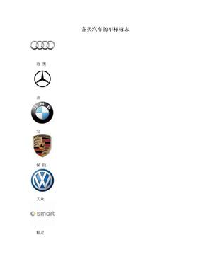 各类汽车的车标标志