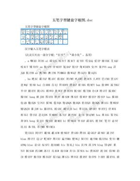 五笔字型键盘字根图.doc