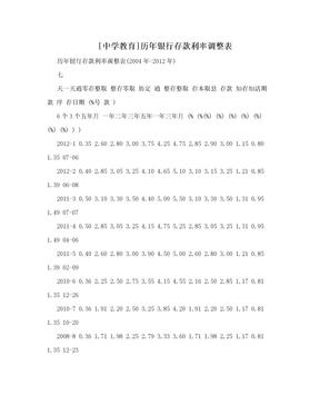 [中学教育]历年银行存款利率调整表