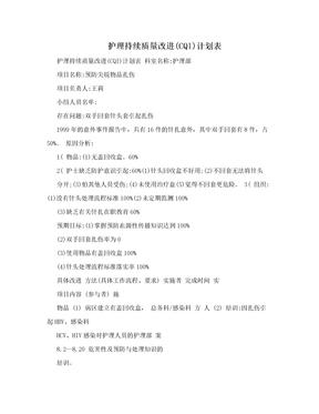 护理持续质量改进(CQI)计划表