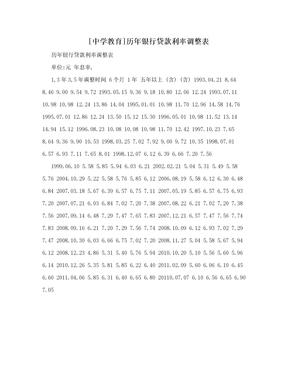 [中学教育]历年银行贷款利率调整表