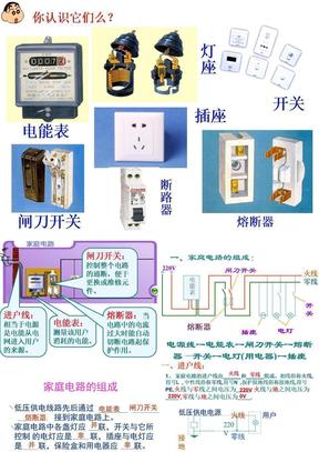 家庭电路与安全用电常识ppt课件