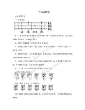 吉他音阶图