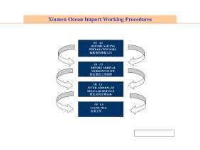 海运进口流程OI+Working+Procedure