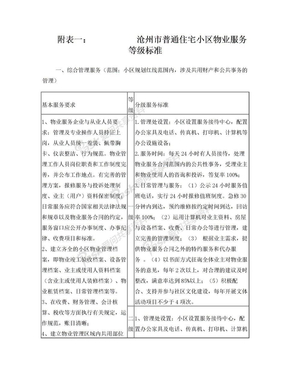 《沧州市区普通住宅小区物业服务等级标准》