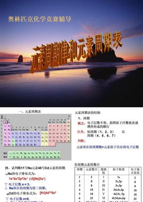 高中化学_元素周期律和元素周期表竞赛课件