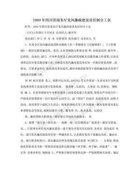2009年四川省商务厅党风廉政建设责任制分工表