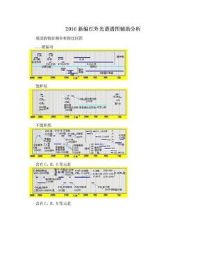 2016新编红外光谱谱图辅助分析