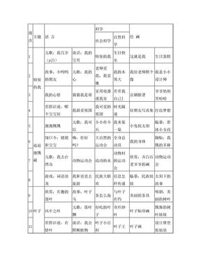 幼儿园课程计划表