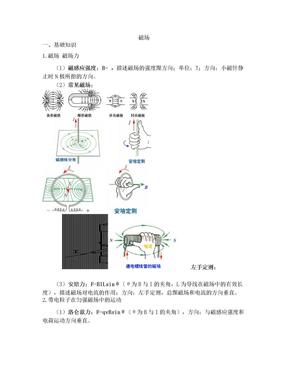 【高中物理】磁场教案讲义